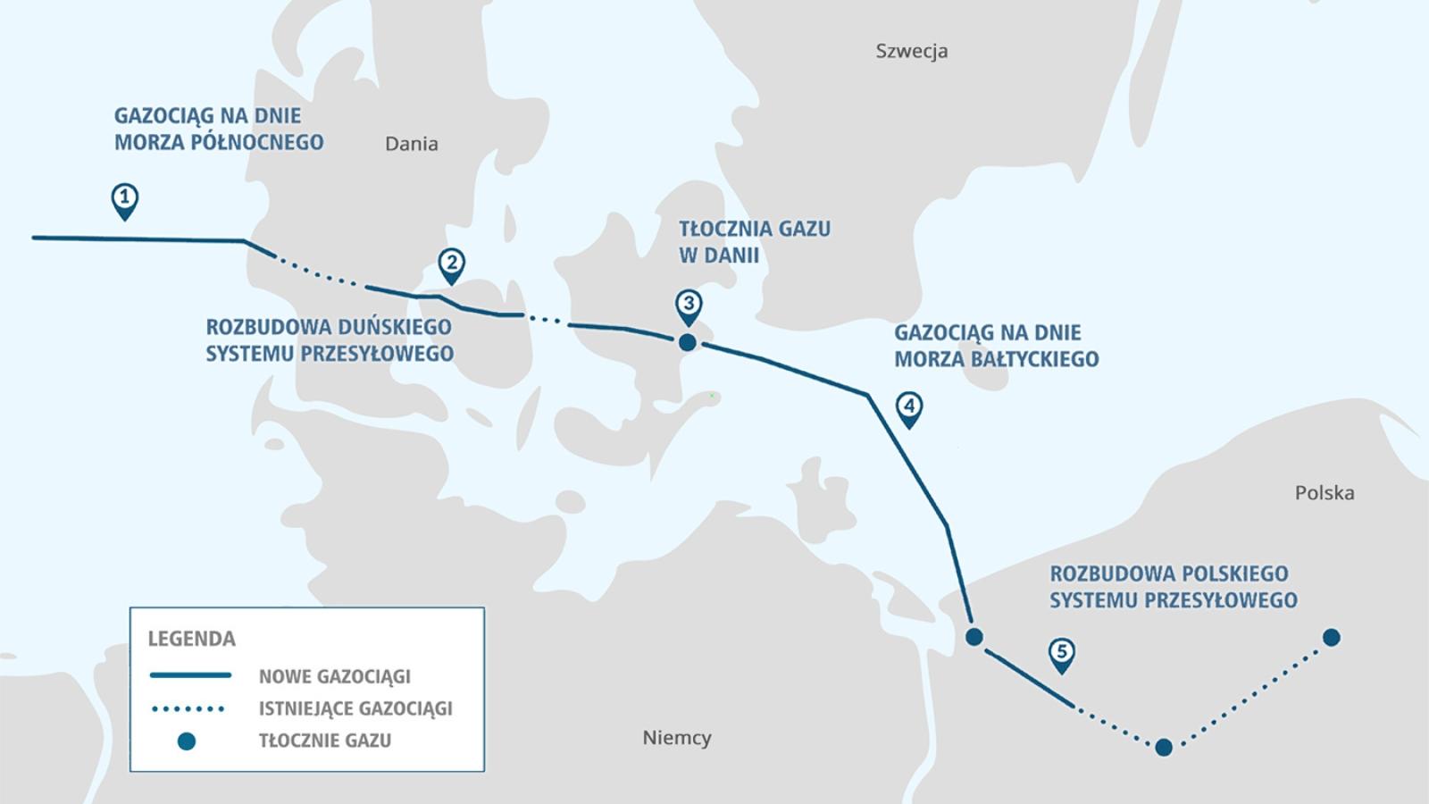 Norsk Gass Holder Trykket Oppe I Energiunionen Nei Til Eu